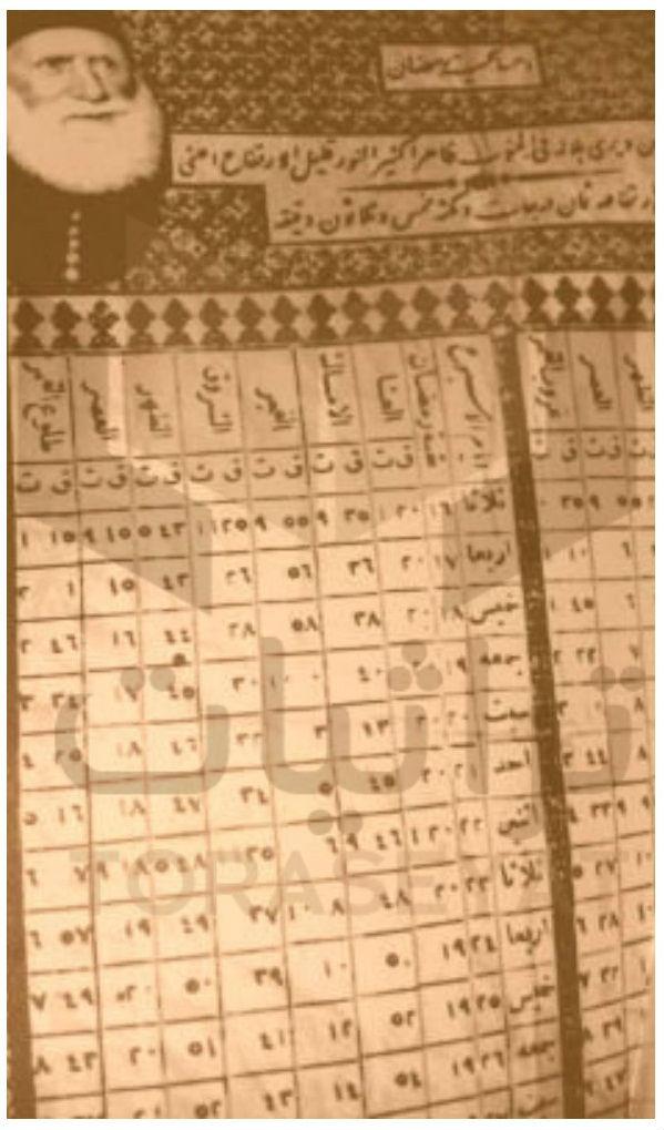 إمساكية محمد علي