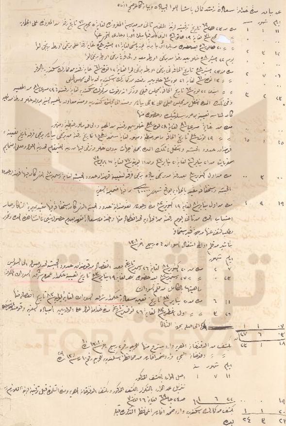 تقرير عمل أول حكمدار للسودان ومد خدمته