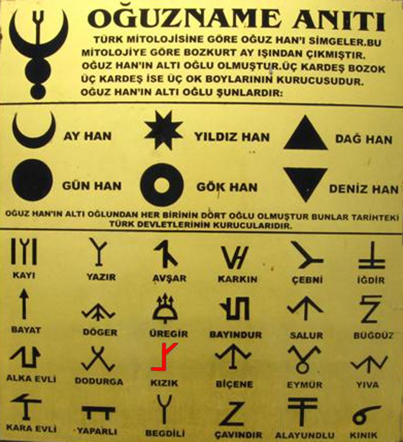 شعارات القبائل التركية ال24