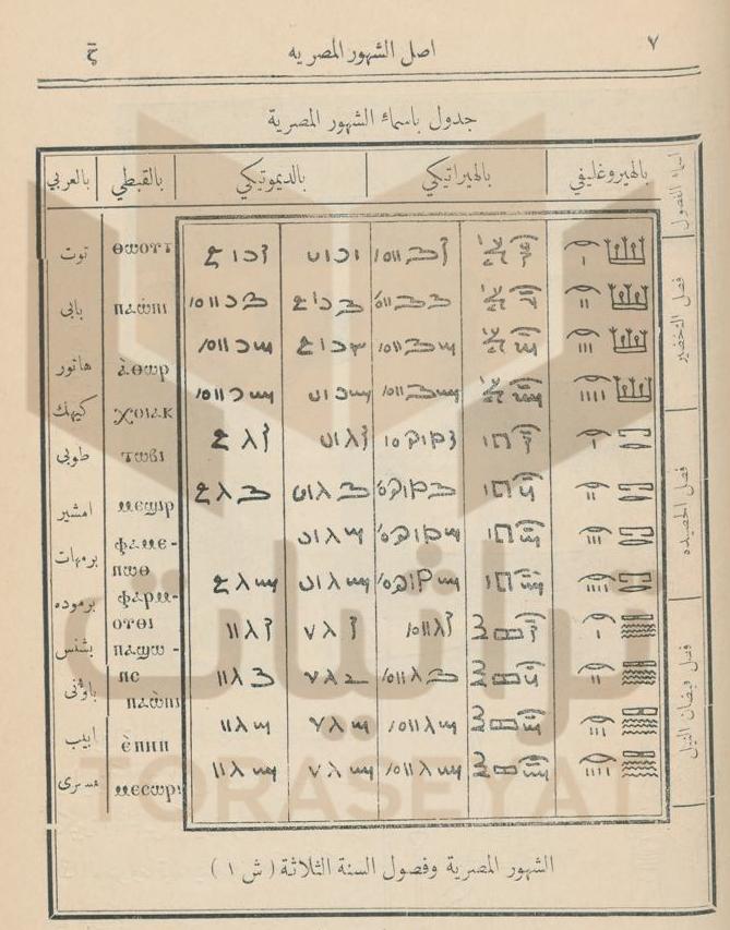 أسماء الشهور المصرية