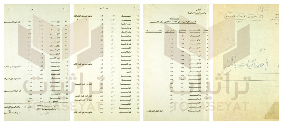 منح الأزهر سنة 1963 و 1964 م